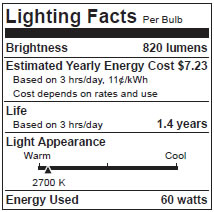 photo lighting facts consumers union guide